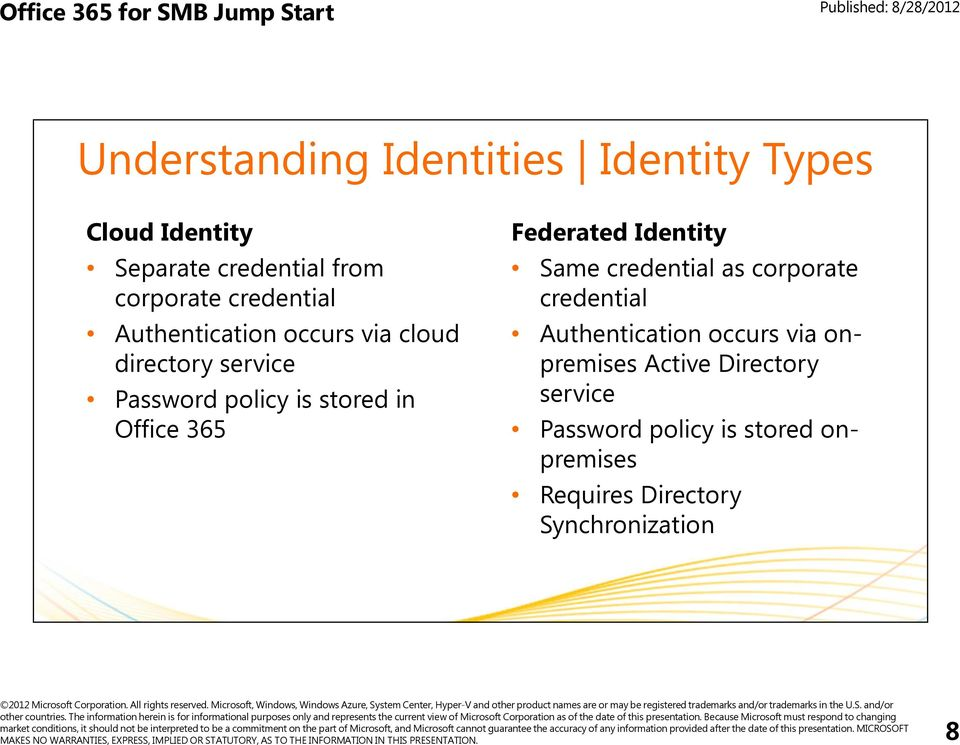 365 Federated Identity Same credential as corporate credential Authentication occurs via