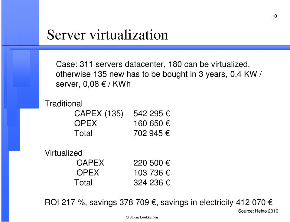 Traditional CAPEX (135) 542 295 OPEX 160 650 Total 702 945 Virtualized CAPEX 220 500