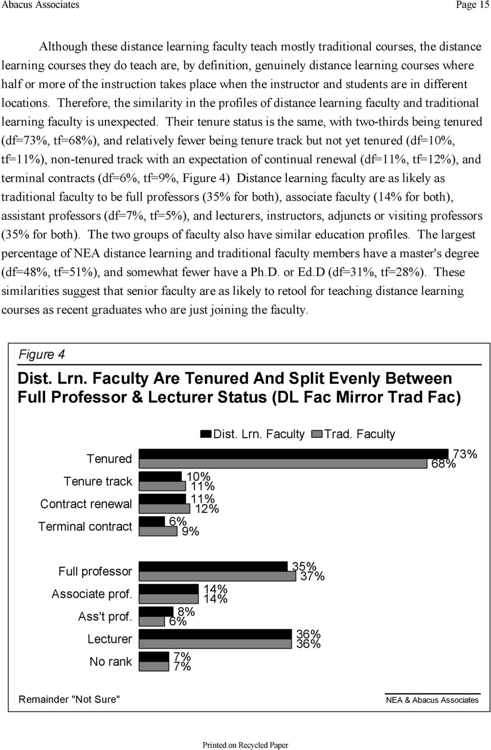 Therefore, the similarity in the profiles of distance learning faculty and traditional learning faculty is unexpected.