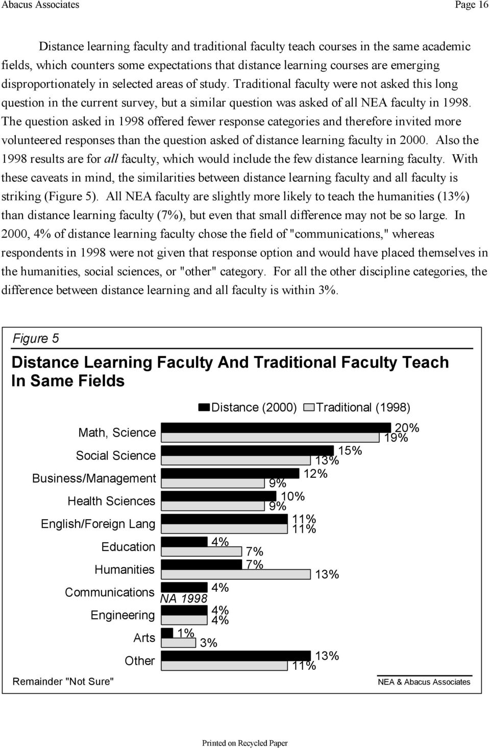 The question asked in 1998 offered fewer response categories and therefore invited more volunteered responses than the question asked of distance learning faculty in 2000.