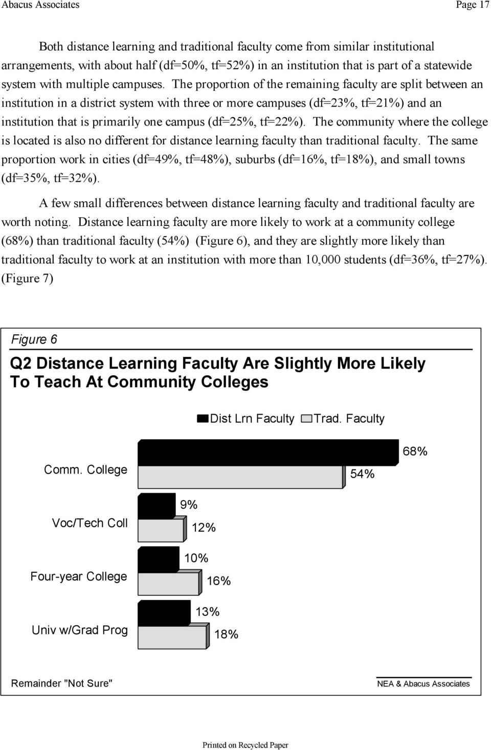 The proportion of the remaining faculty are split between an institution in a district system with three or more campuses (df=23%, tf=21%) and an institution that is primarily one campus (df=25%,