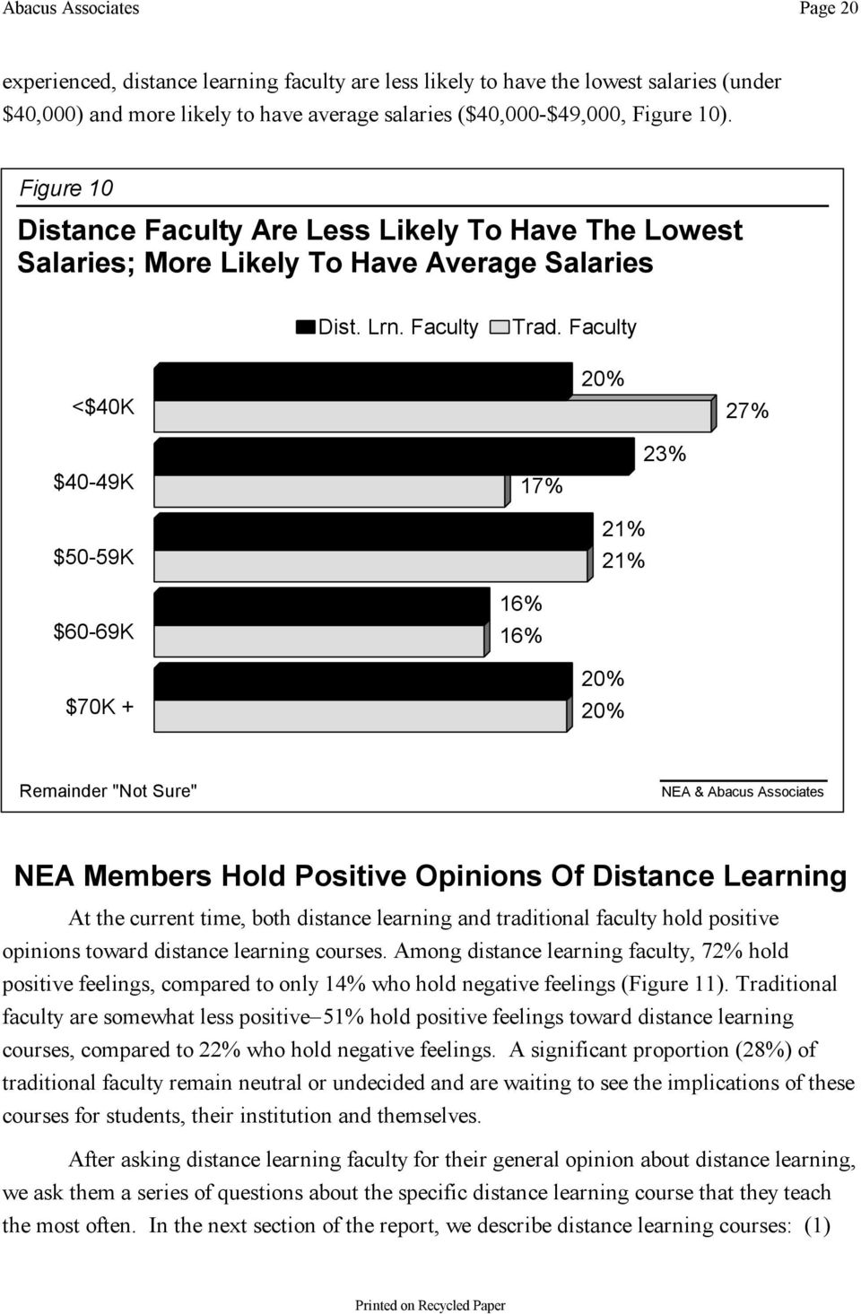 "Faculty <$40K 20% 27% $40-49K $50-59K $60-69K $70K + 17% 16% 16% 23% 21% 21% 20% 20% Remainder ""Not Sure"" NEA Members Hold Positive Opinions Of Distance Learning At the current time, both distance"