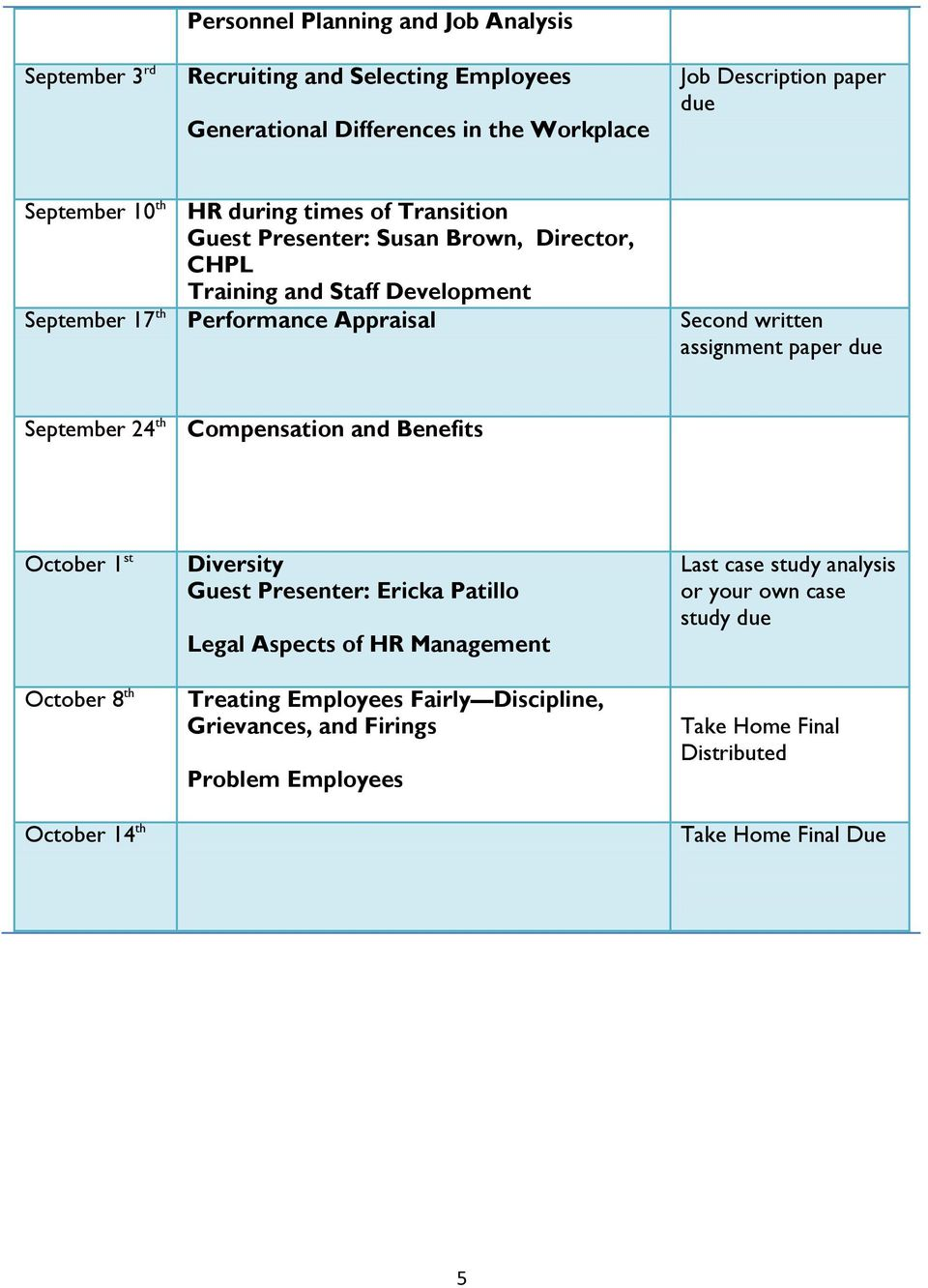 paper due September 24 th Compensation and Benefits October 1 st October 8 th October 14 th Diversity Guest Presenter: Ericka Patillo Legal Aspects of HR Management Treating