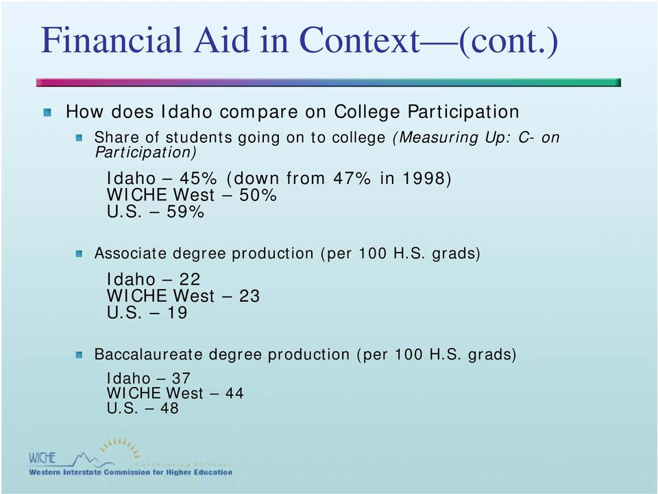 (Measuring Up: C- on Participation) Idaho 45% (down from 47% in 1998) WICHE West 50% U.S.