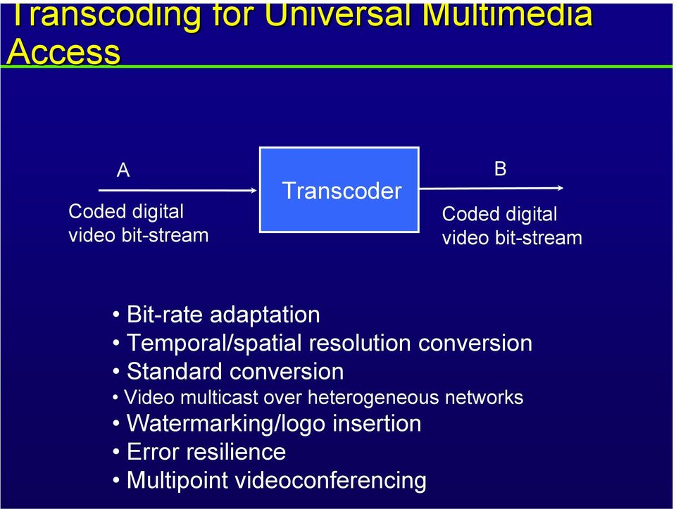 Temporal/spatial resolution conversion Standard conversion Video multicast over