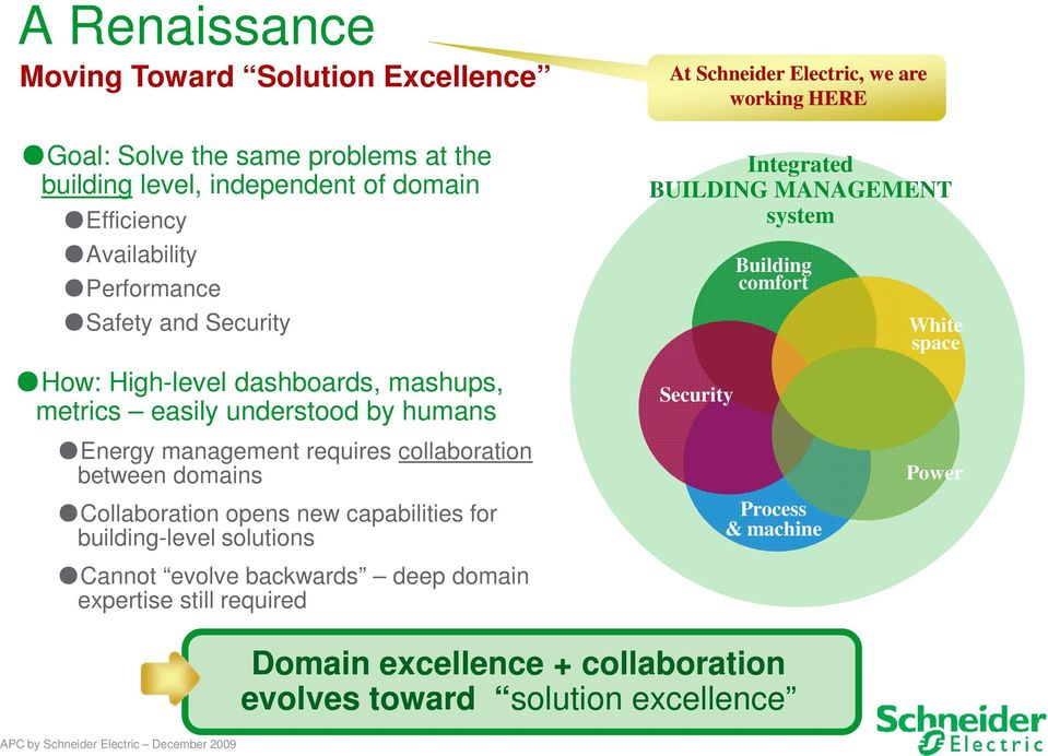 Collaboration opens new capabilities for building-level solutions Cannot evolve backwards deep domain expertise still required At Schneider Electric, we are