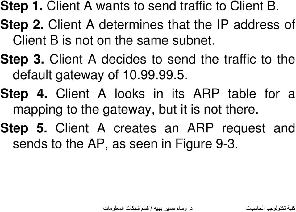Client A decides to send the traffic to the default gateway of 10.99.99.5. Step 4.