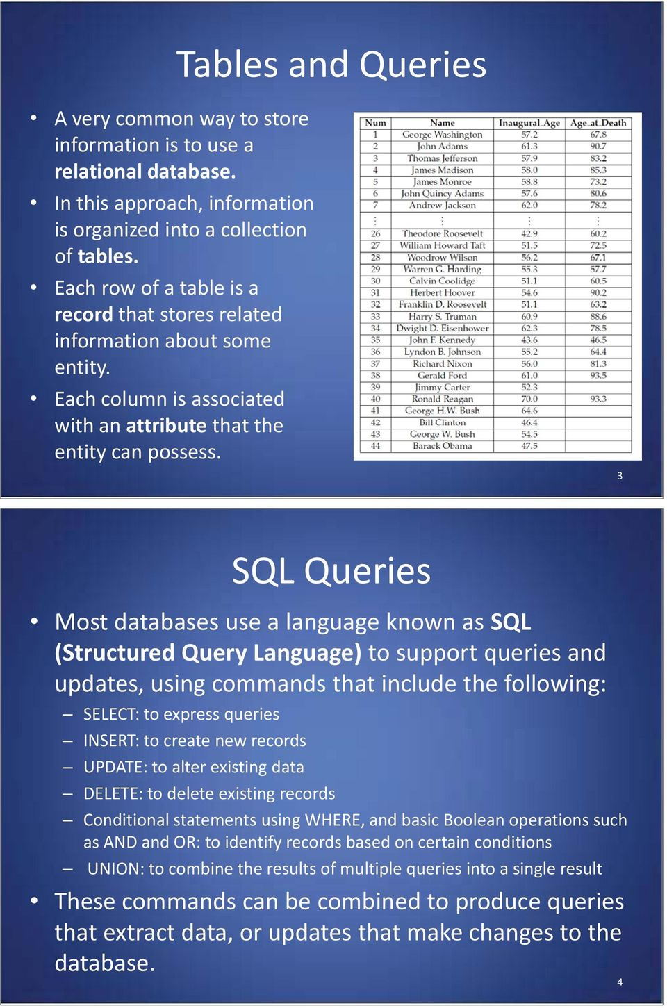 3 SQL Queries Most databases use a language known as SQL (Structured Query Language) to support queries and updates, using commands that include the following: SELECT: to express queries INSERT: to