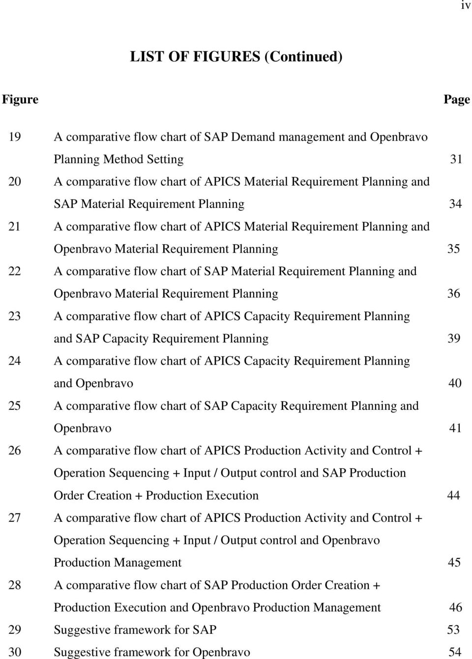 Material Requirement Planning and Openbravo Material Requirement Planning 36 23 A comparative flow chart of APICS Capacity Requirement Planning and SAP Capacity Requirement Planning 39 24 A