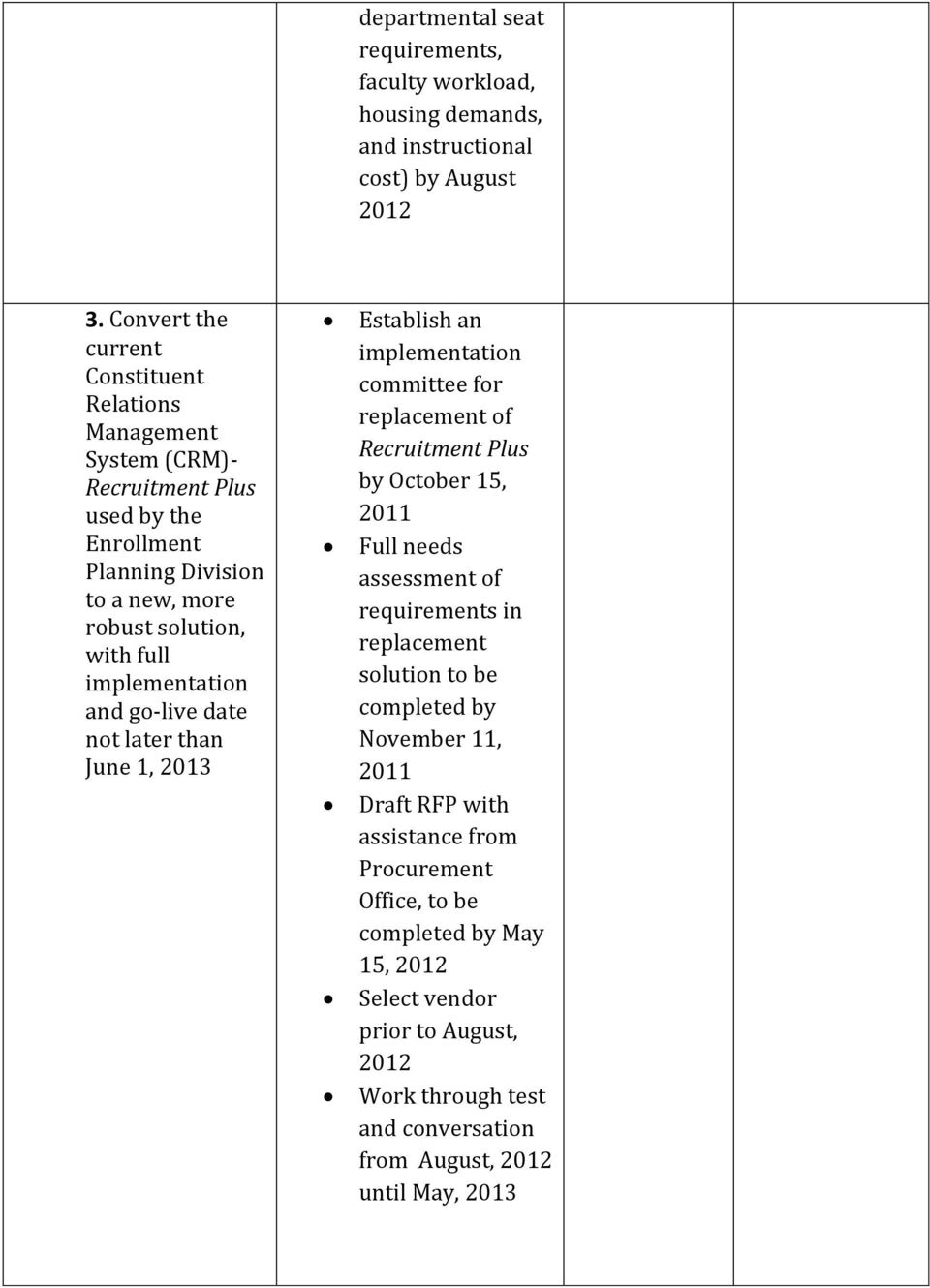 implementation and go-live date not later than June 1, 2013 Establish an implementation committee for replacement of Recruitment Plus by October 15, 2011 Full needs assessment of