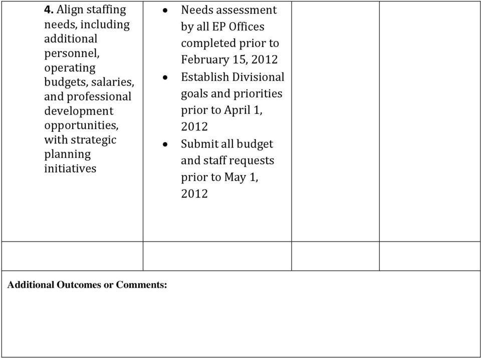 all EP Offices completed prior to February 15, 2012 Establish Divisional goals and priorities