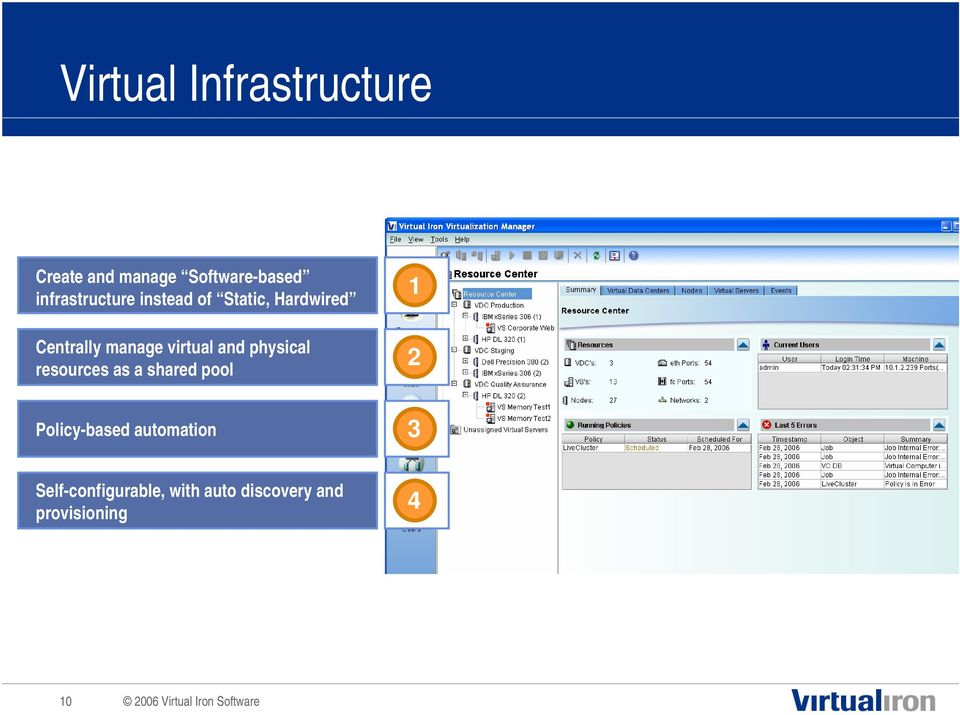 virtual and physical resources as a shared pool 1 2
