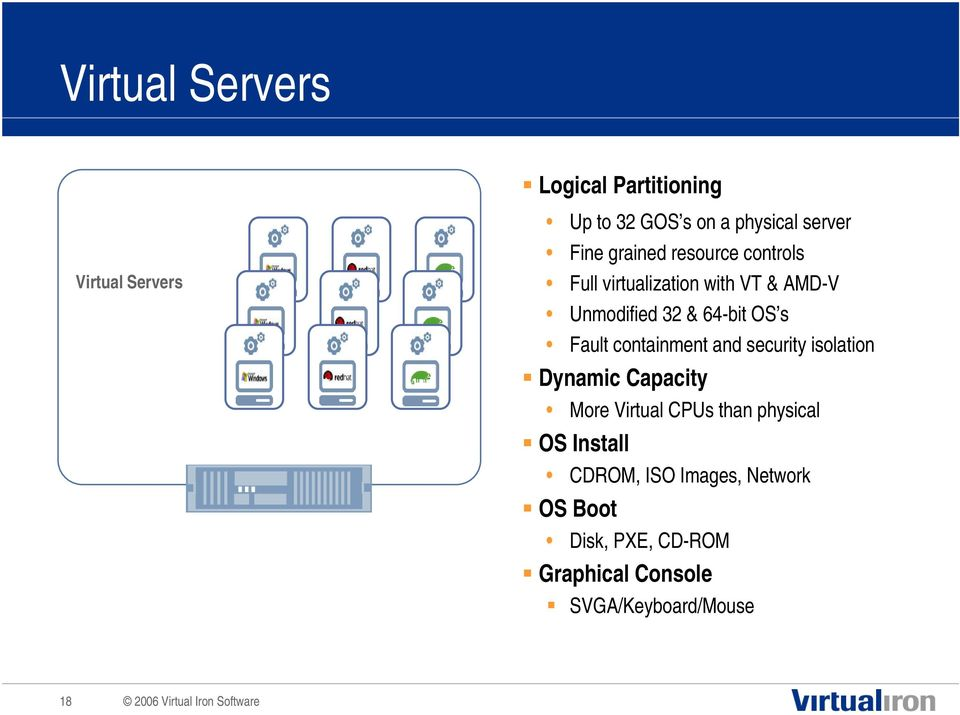 controls Full virtualization with VT & AMD-V Unmodified 32 & 64-bit OS s Fault containment and security isolation Dynamic