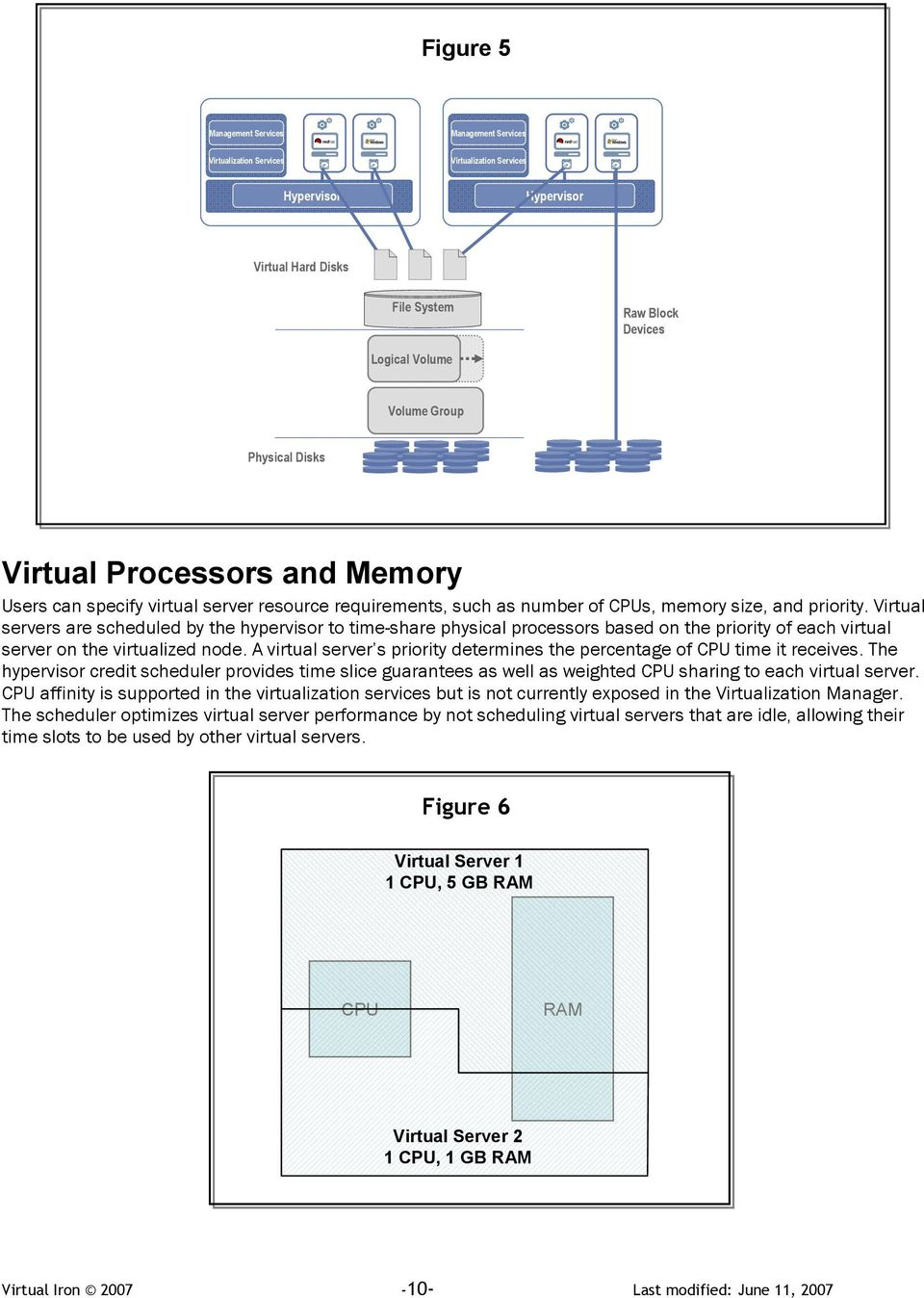 Virtual servers are scheduled by the hypervisor to time-share physical processors based on the priority of each virtual server on the virtualized node.
