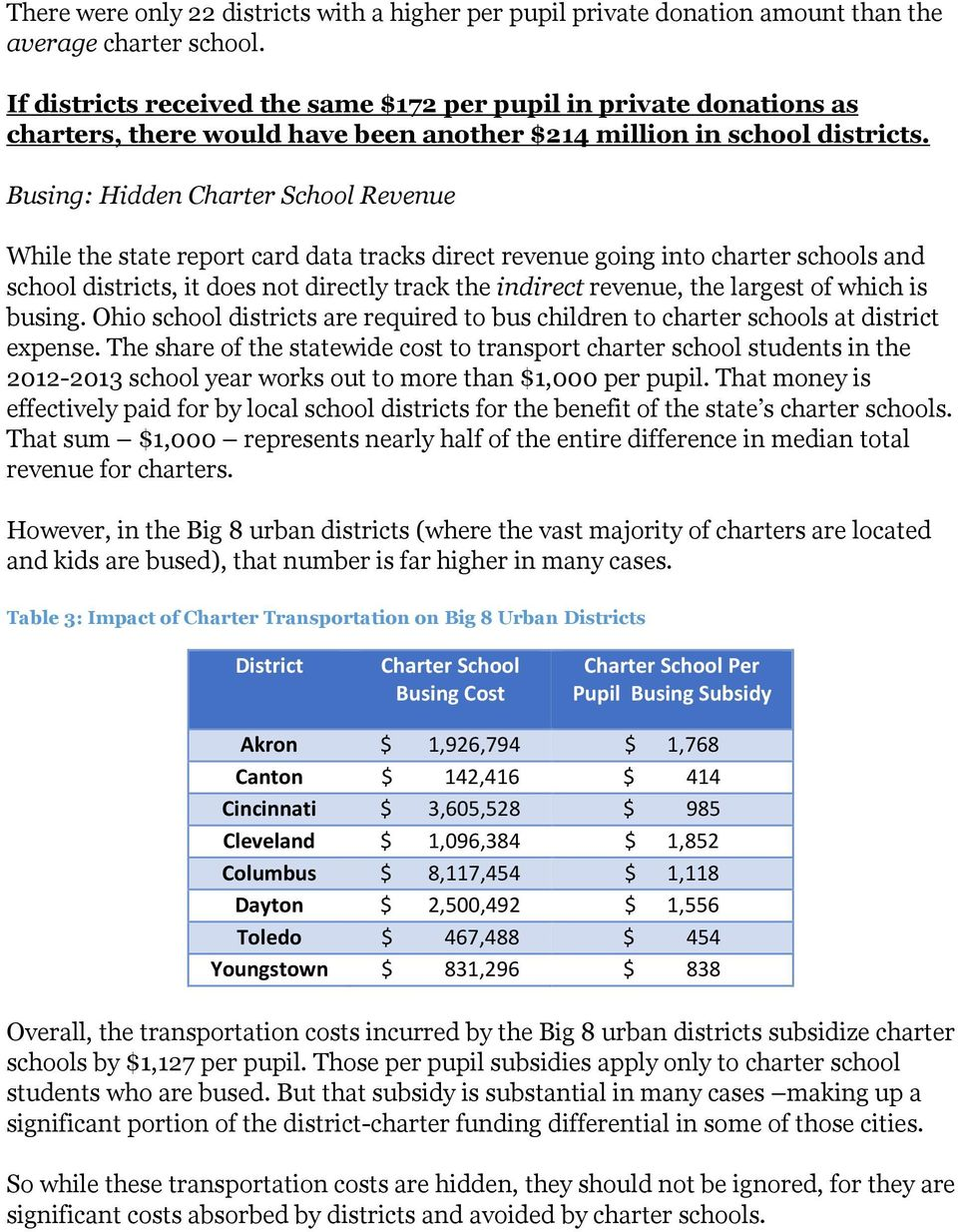 Busing: Hidden Charter School Revenue While the state report card data tracks direct revenue going into charter schools and school districts, it does not directly track the indirect revenue, the