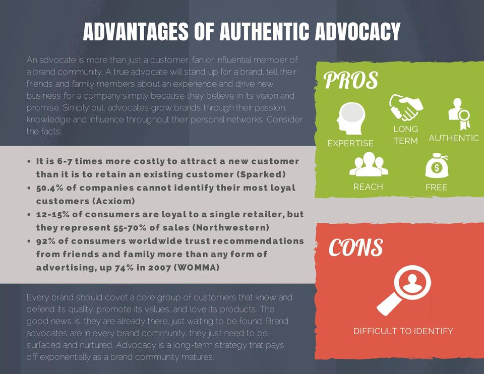 Simply put, advocates grow brands through their passion, knowledge and influence throughout their personal networks.