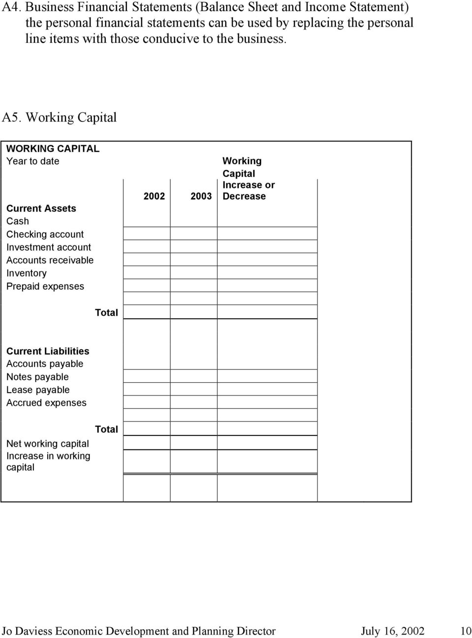 Working Capital WORKING CAPITAL Year to date Current Assets Cash Checking account Investment account Accounts receivable Inventory Prepaid expenses
