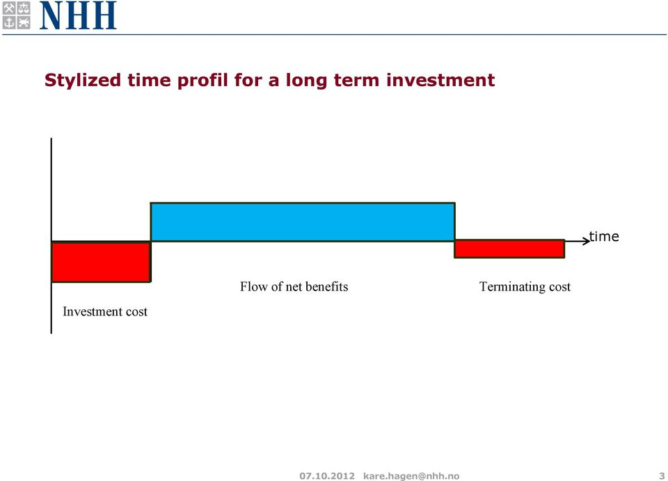 cost Flow of net benefits