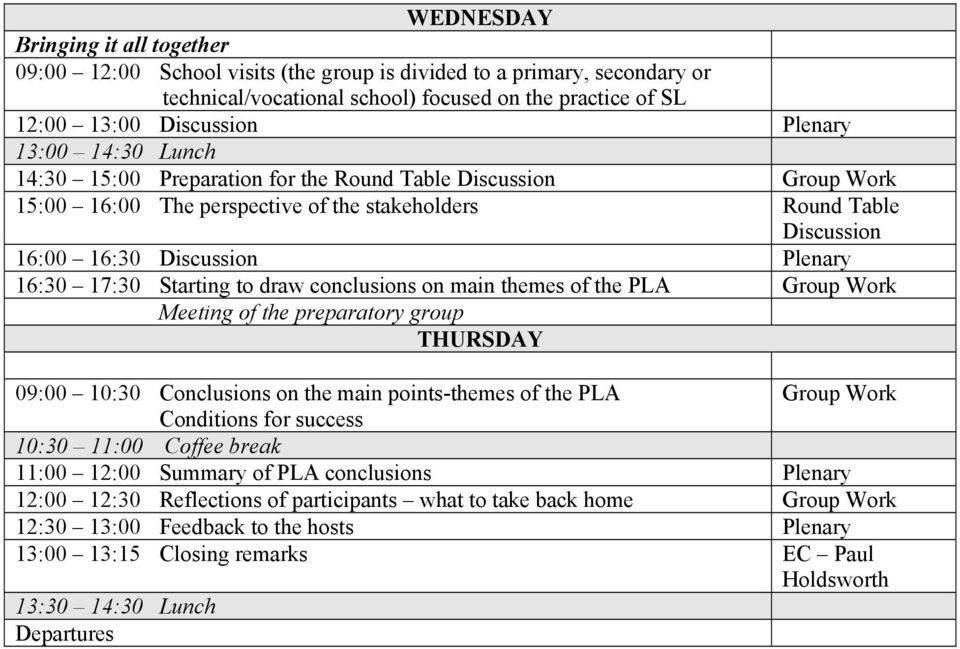 Starting to draw conclusions on main themes of the PLA Group Work Meeting of the preparatory group THURSDAY 09:00 10:30 Conclusions on the main points-themes of the PLA Group Work Conditions for