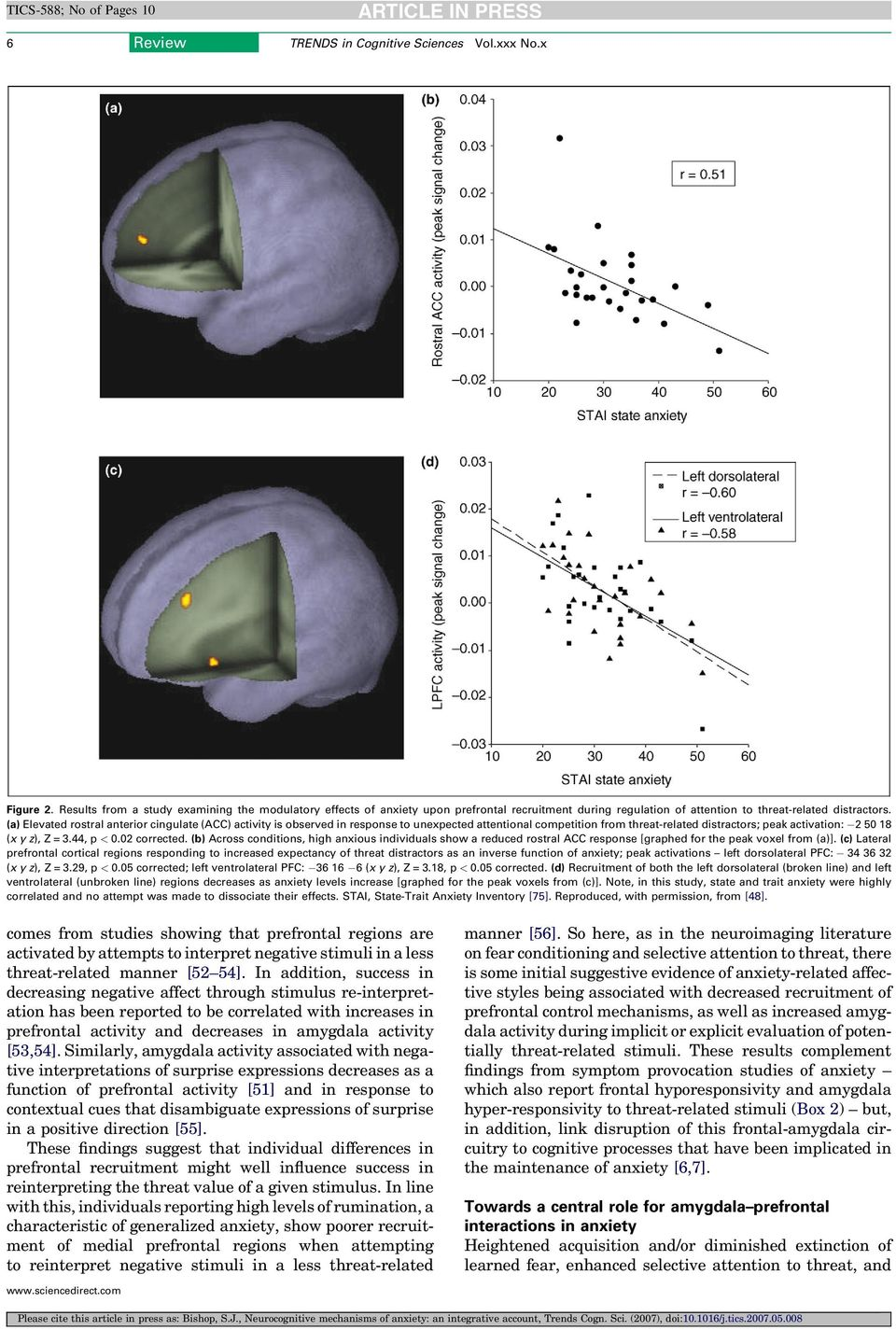 (a) Elevated rostral anterior cingulate (ACC) activity is observed in response to unexpected attentional competition from threat-related distractors; peak activation: 2 5018 (x yz), Z = 3.44, p < 0.