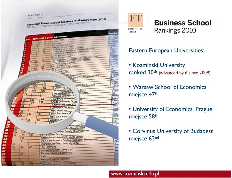 of Economics miejsce 47 th University of Economics,