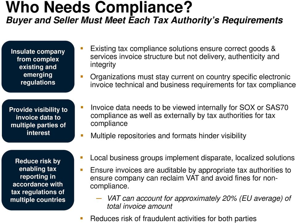 structure but not delivery, authenticity and integrity Organizations must stay current on country specific electronic invoice technical and business requirements for tax compliance Provide visibility