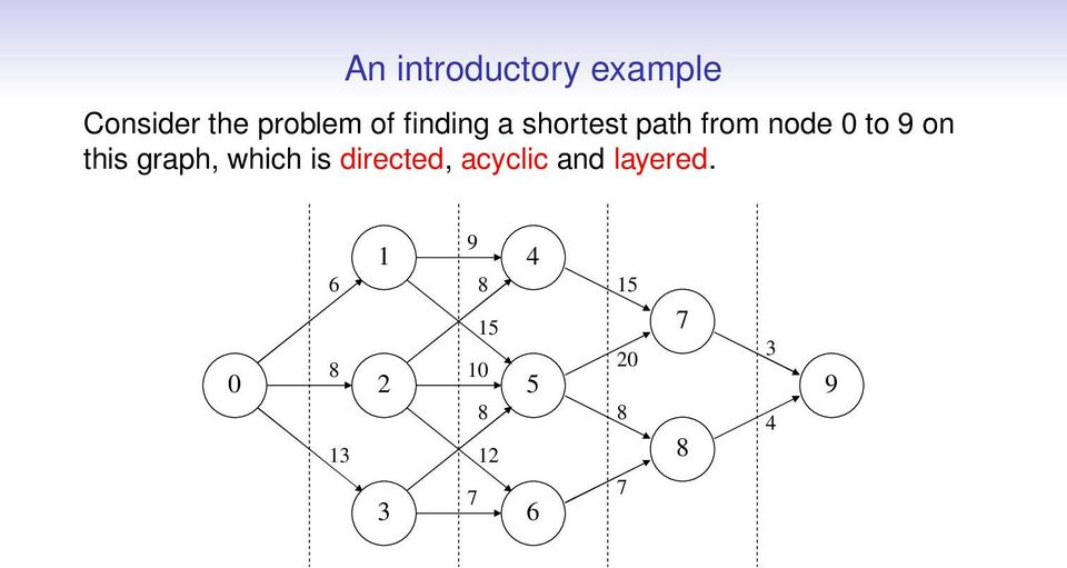 node 0 to 9 on this graph, which is