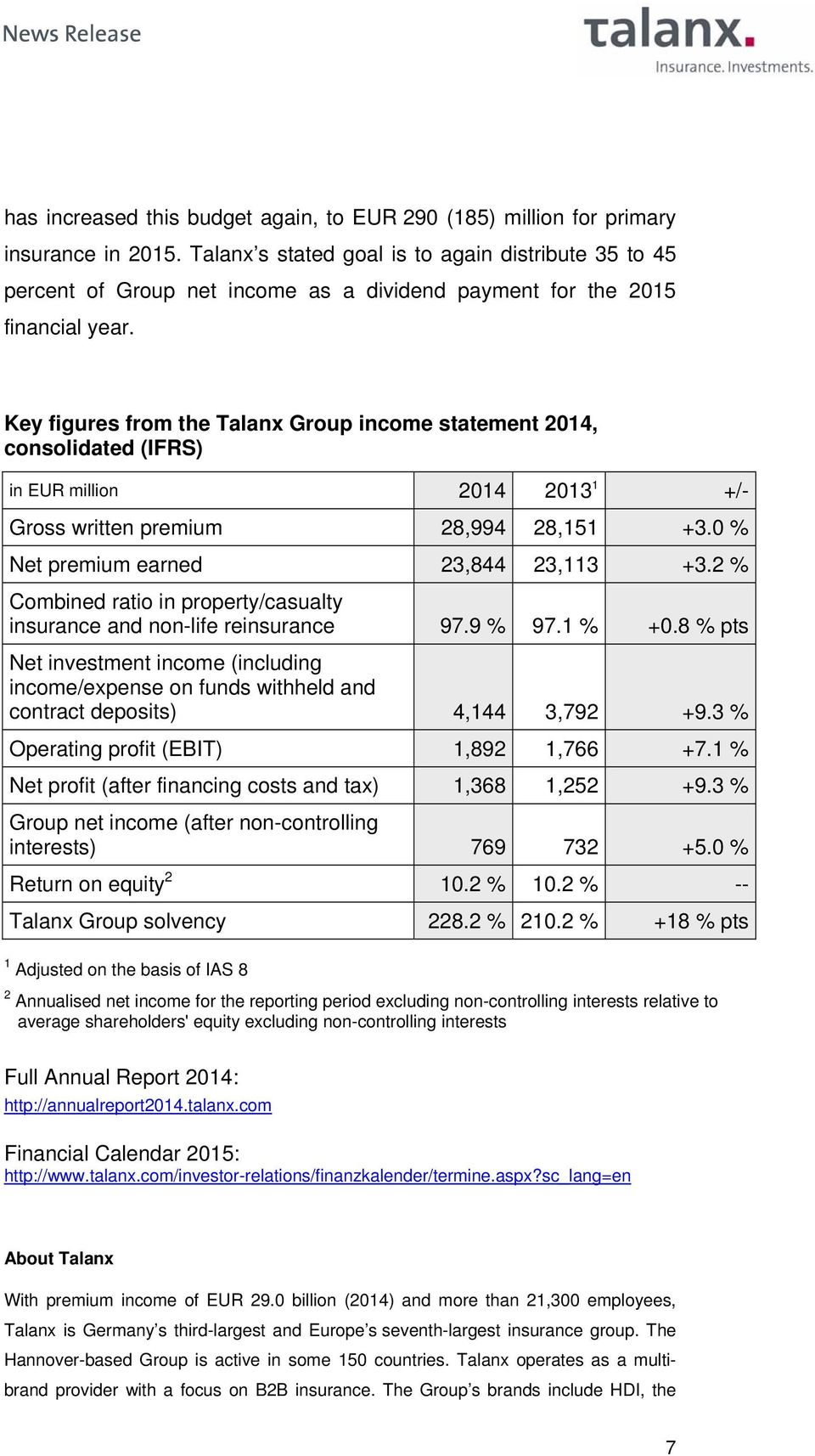 Key figures from the Talanx Group income statement 2014, consolidated (IFRS) in EUR million 2014 2013 1 +/- Gross written premium 28,994 28,151 +3.0 % Net premium earned 23,844 23,113 +3.