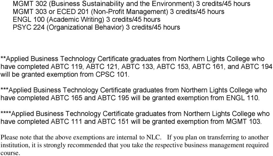 ABTC 194 will be granted exemption from CPSC 101.