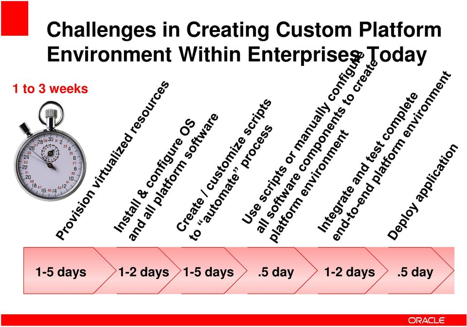 Enterprises Today 1 to 3 weeks