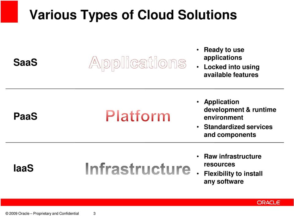 Standardized services and components IaaS Raw infrastructure resources