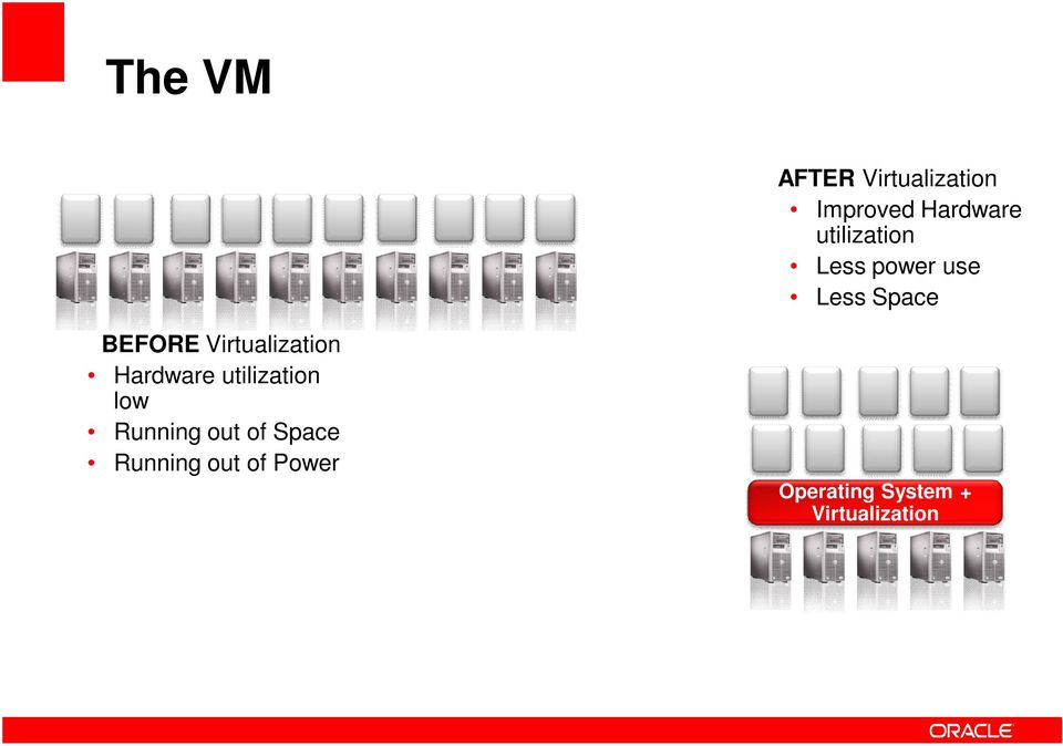 Virtualization Hardware utilization low Running out