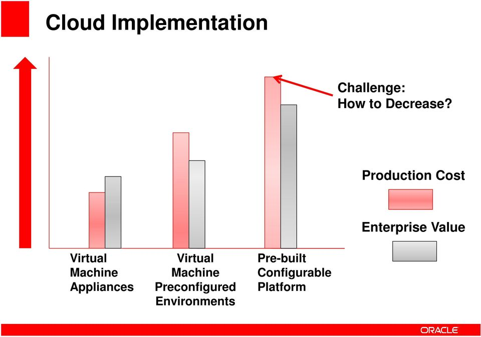 Production Cost Enterprise Value Virtual