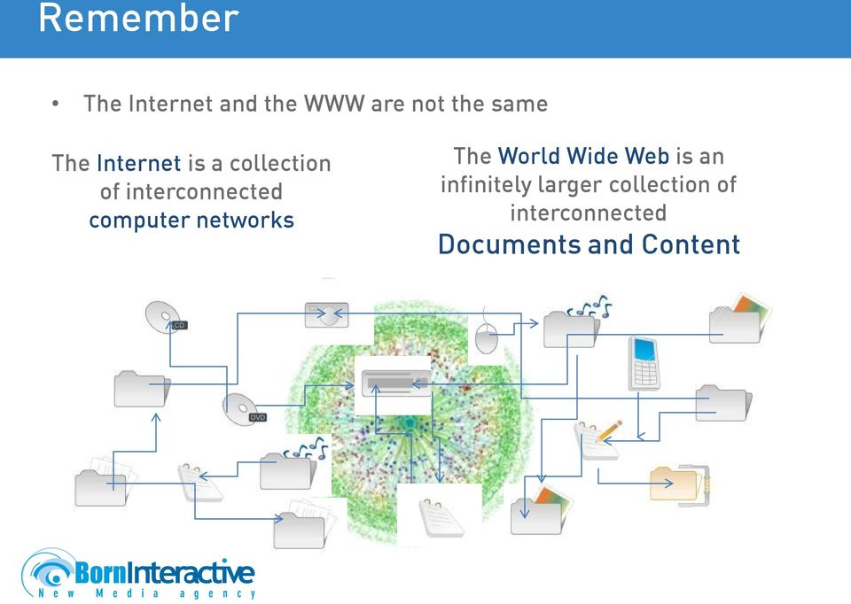 computer networks The World Wide Web is an