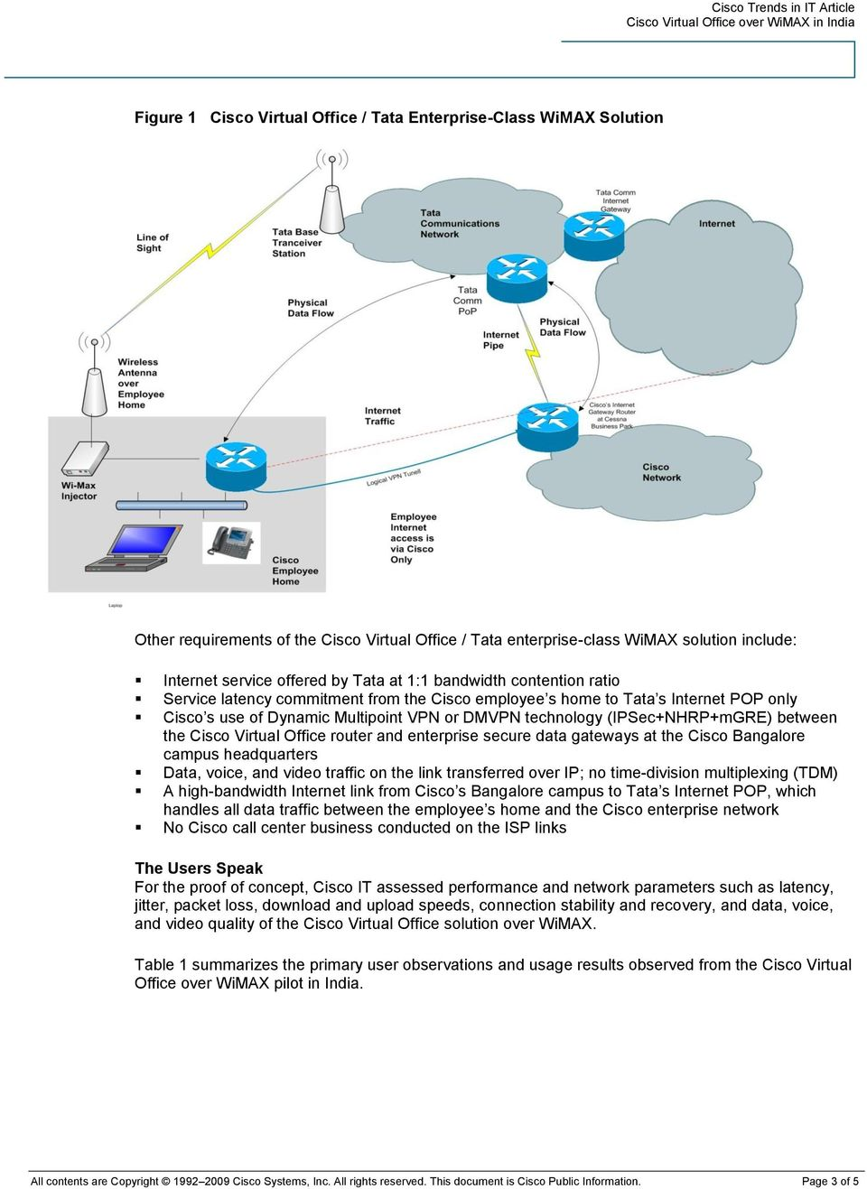 between the Cisco Virtual Office router and enterprise secure data gateways at the Cisco Bangalore campus headquarters Data, voice, and video traffic on the link transferred over IP; no time-division
