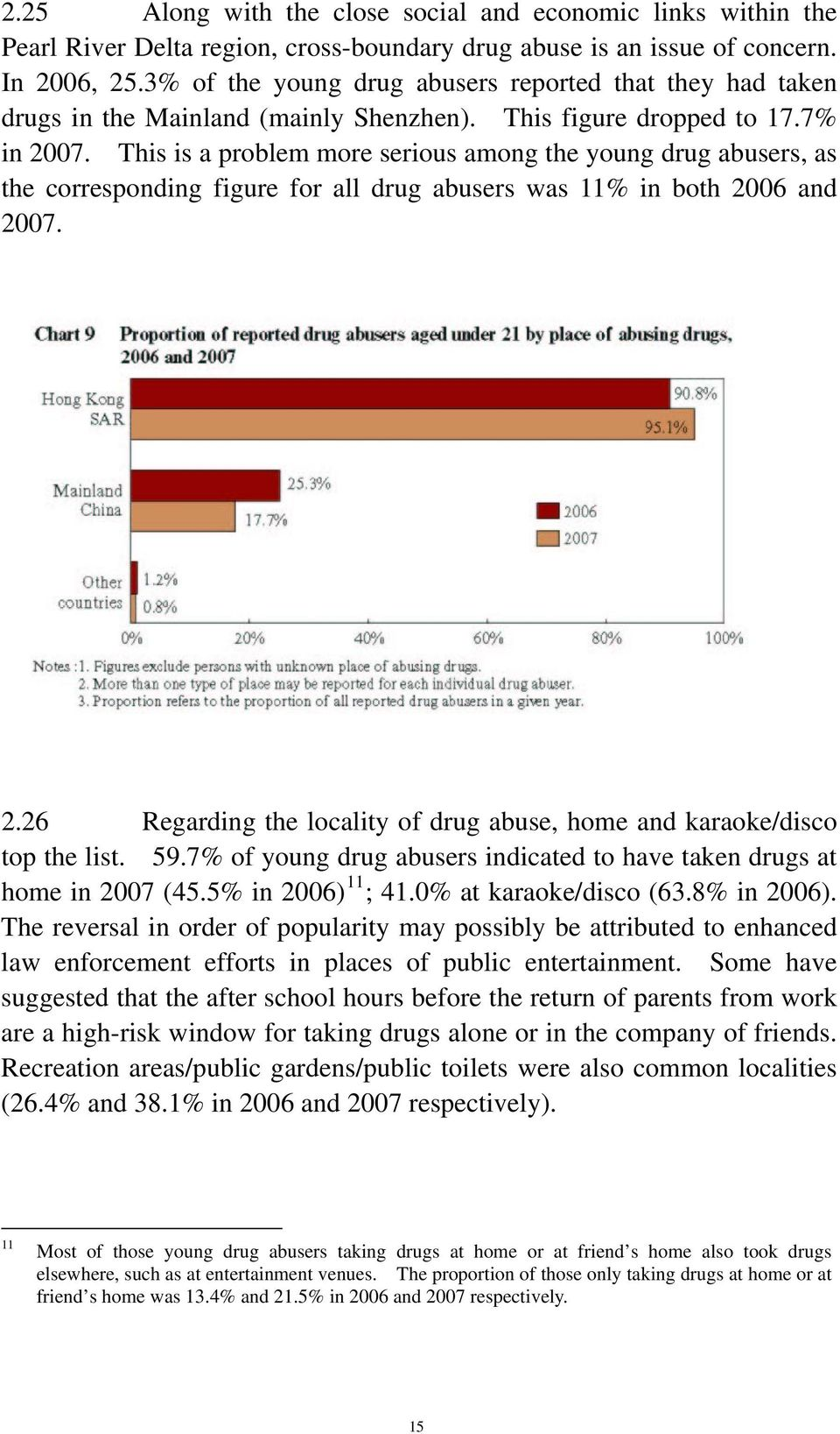 This is a problem more serious among the young drug abusers, as the corresponding figure for all drug abusers was 11% in both 20