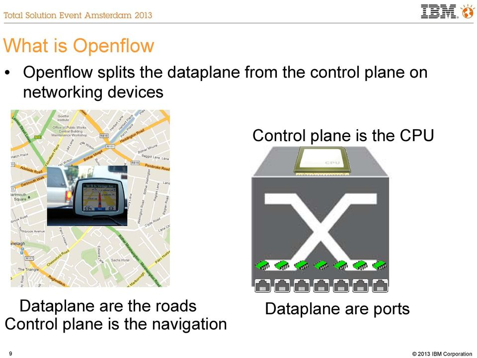 is the CPU Dataplane are the roads Control plane is