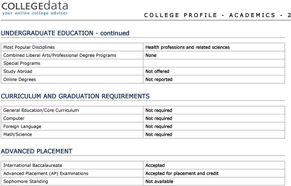 REQUIREMENTS General Education/Core Curriculum Computer Foreign Language Math/Science Not required Not required Not required Not required ADVANCED