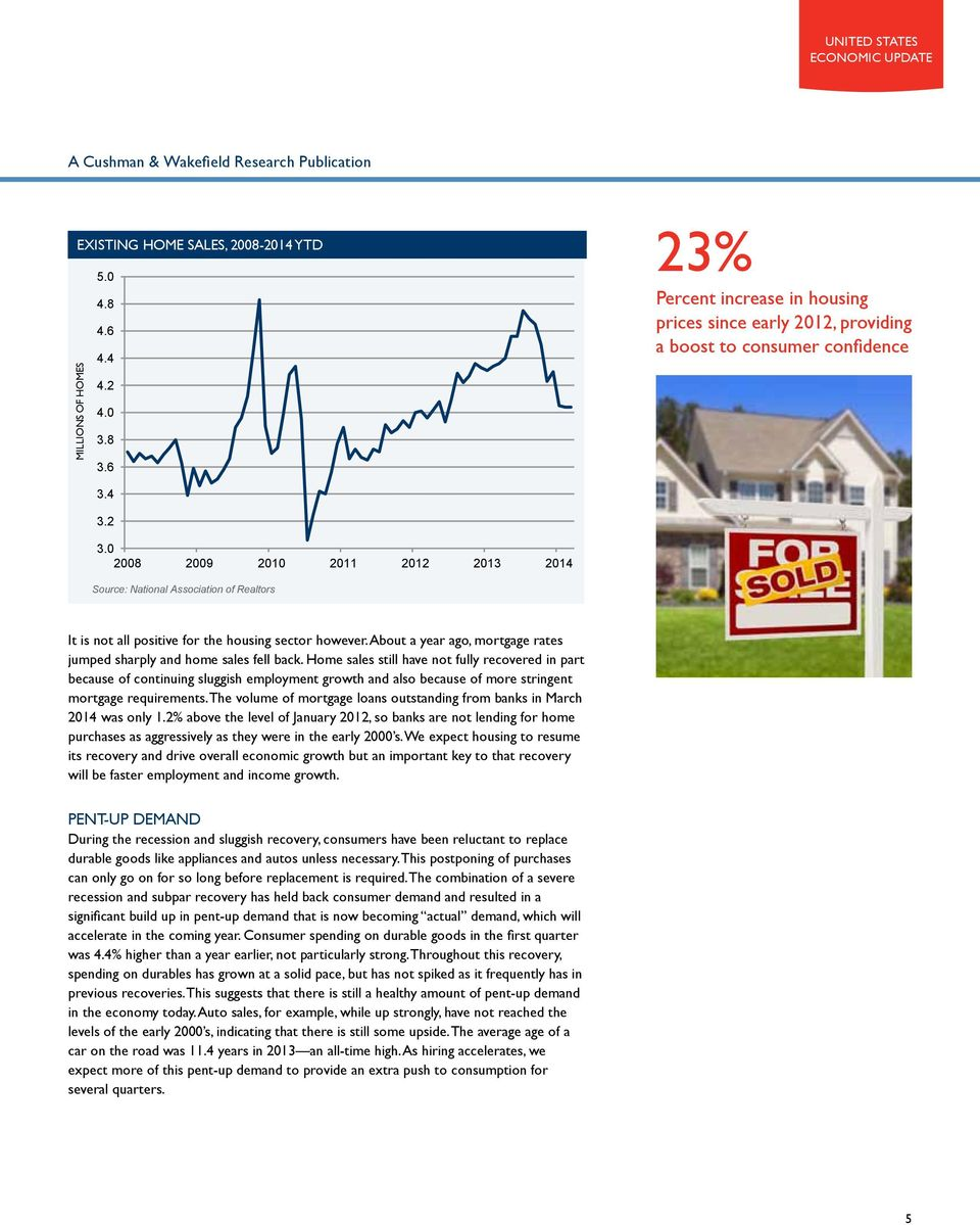 0 2008 2009 2010 2011 2012 2013 2014 Source: National Association of Realtors It is not all positive for the housing sector however.