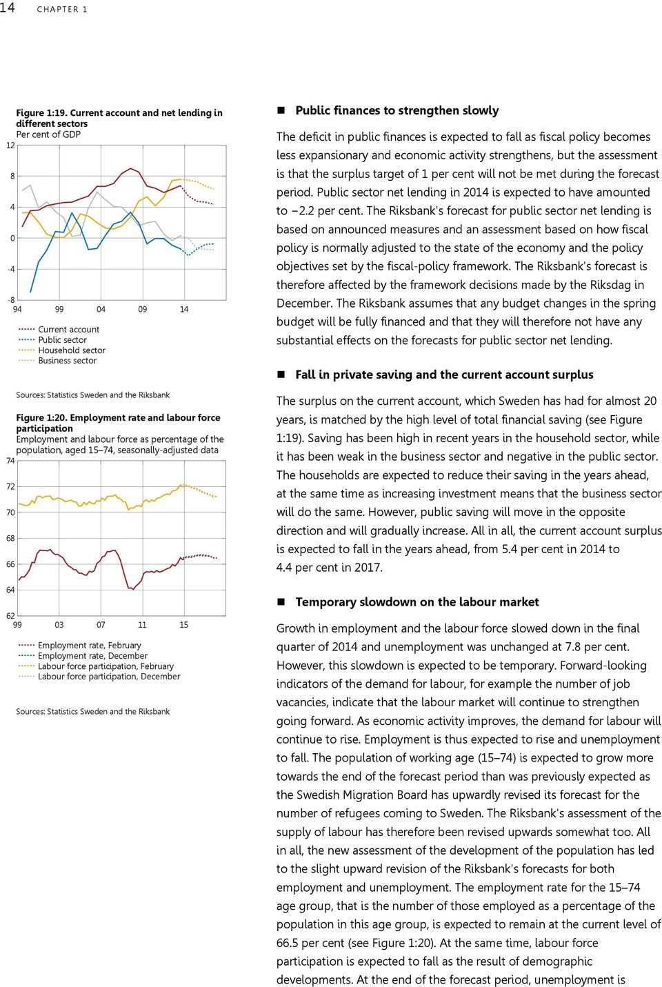 sector Business sector 6 99 3 7 11 15 Employment rate, February Employment rate, December Labour force participation, February Labour force participation, December Sources: Statistics Sweden and the