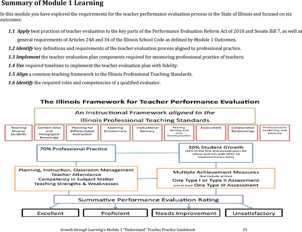 Illinois School Code as defined by Module 1 Outcomes. 1.2 Identify key definitions and requirements of the teacher evaluation process aligned to professional practice. 1.3 Implement the teacher evaluation plan components required for measuring professional practice of teachers.