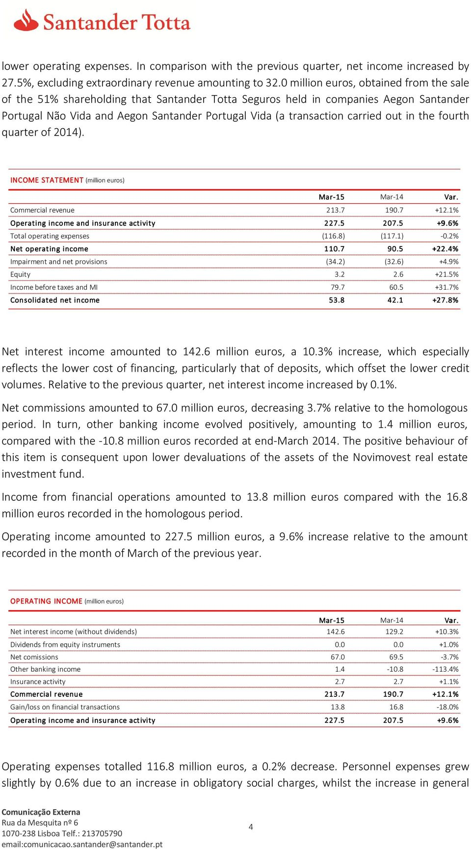 carried out in the fourth quarter of 2014). INCOME STATEMENT (million euros) Commercial revenue 213.7 190.7 +12.1% Operating income and insurance activity 227.5 207.5 +9.