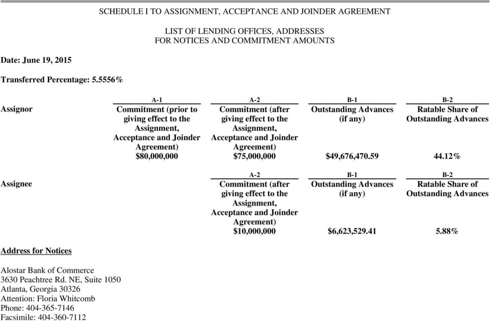 Assignment, Acceptance and Joinder Agreement) Ratable Share of Outstanding Advances $80,000,000 $75,000,000 $49,676,470.59 44.