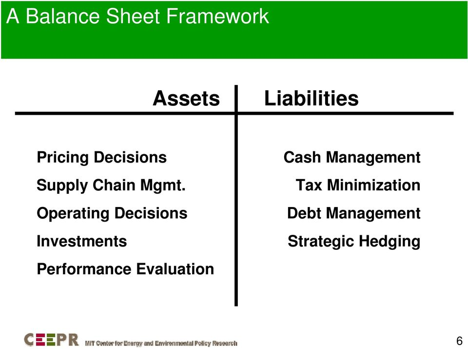 Operating Decisions Investments Performance