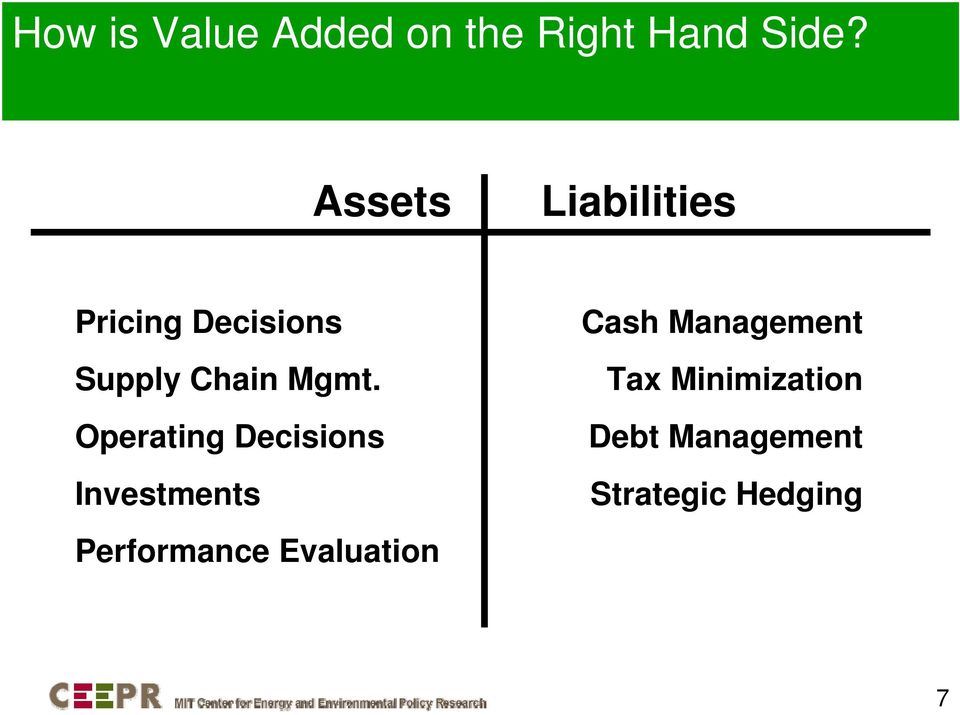 Operating Decisions Investments Performance Evaluation