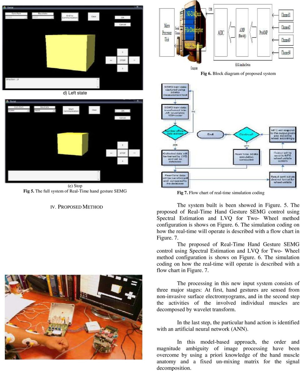 Real Time Monitoring Using Surface Electromyography Pdf Figure 5 Schematic Diagram Of The Emg Detecting Proposed Hand Gesture Semg Control Spectral Estimation And Lvq For