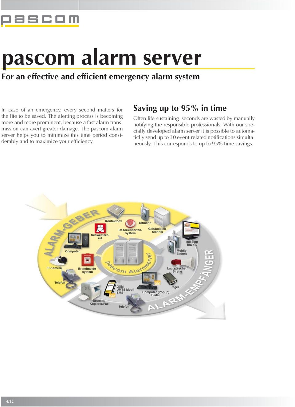The pascom alarm server helps you to minimize this time period considerably and to maximize your efficiency.