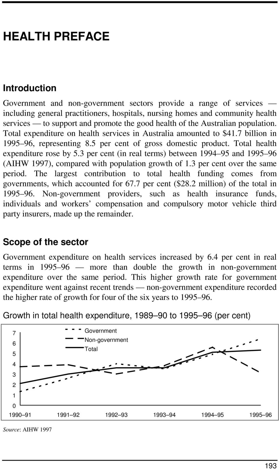 Total health expenditure rose by 5.3 per cent (in real terms) between 1994 95 and 1995 96 (AIHW 1997), compared with population growth of 1.3 per cent over the same period.