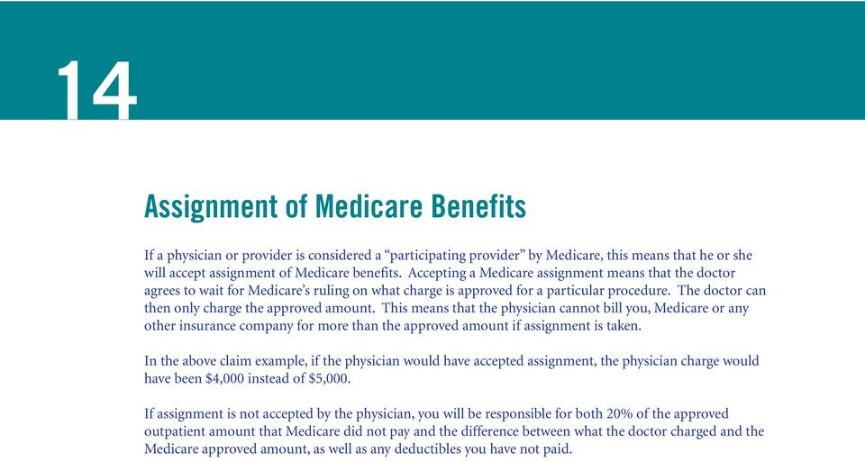 This means that the physician cannot bill you, Medicare or any other insurance company for more than the approved amount if assignment is taken.