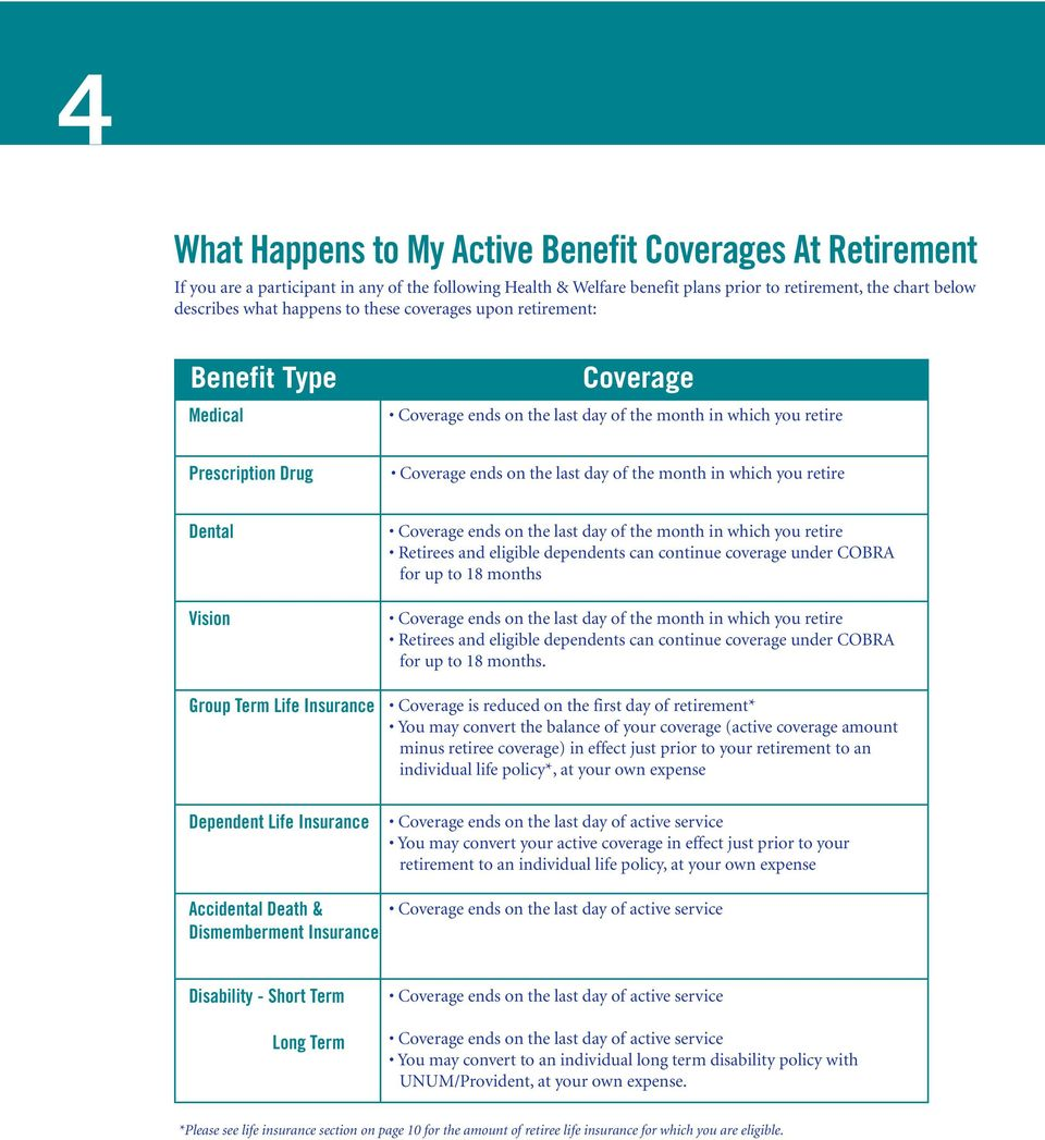 you retire Dental Vision Group Term Life Insurance Dependent Life Insurance Accidental Death & Dismemberment Insurance Coverage ends on the last day of the month in which you retire Retirees and